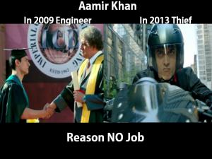 Aamir-Khan-Memes